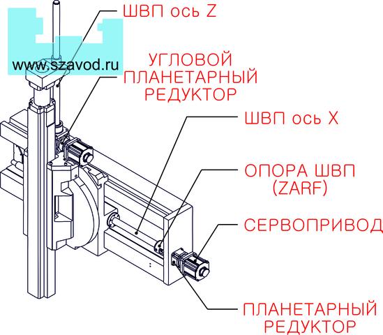 Кинематическая схема токарно-карусельного станка