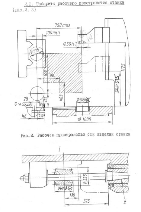 Габариты обработки 53А11
